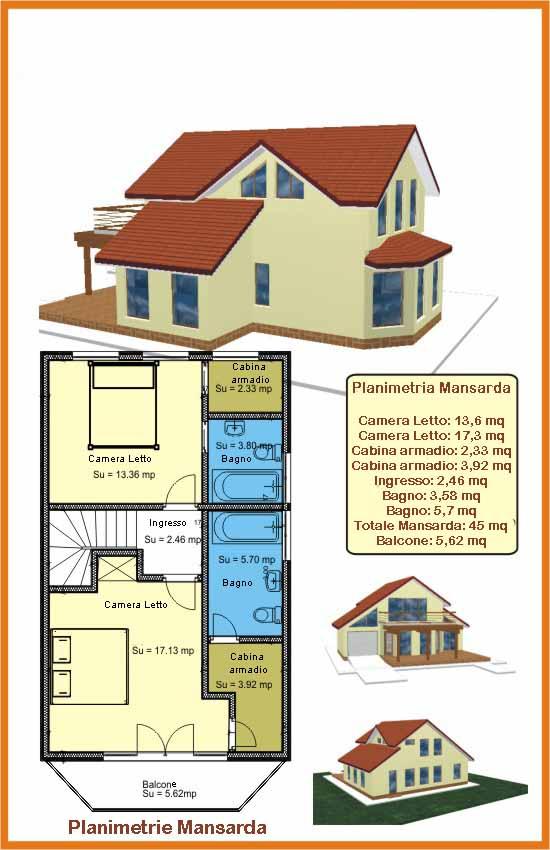 Modelli di case lavoriediliecologici for Modelli di case moderne
